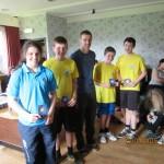 JIR15 - East U15 Winners 2