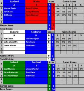 MHIN 16 - MO75 results