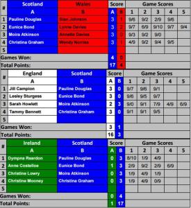 MHIN 16 - WO55 results